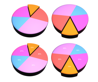 Interactive Bar Charts as alternative to Pie Charts for