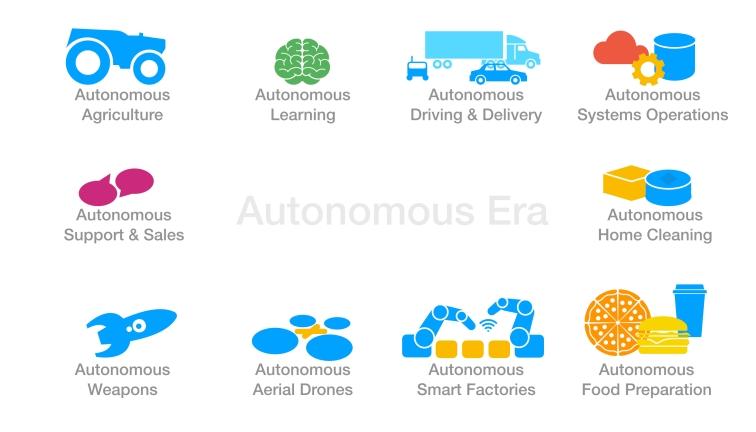 Autonomous-Era